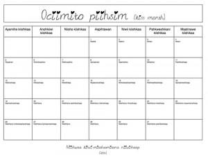 Anishinaabemowin Calendar 2014